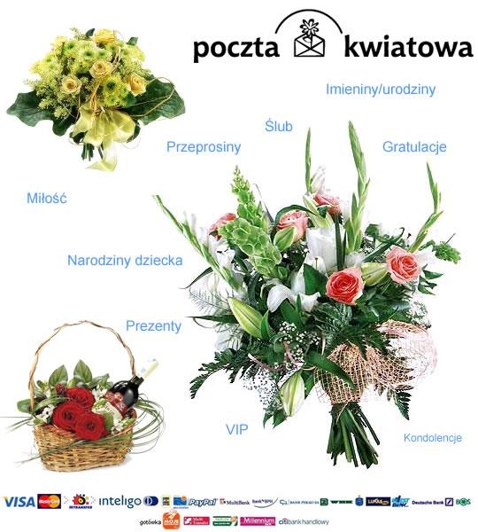 Twoja kwiaciarnia - Wyślij Kwiaty